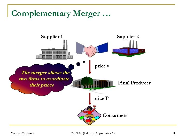 Complementary Merger … Supplier 1 Supplier 2 price v The merger allows the two