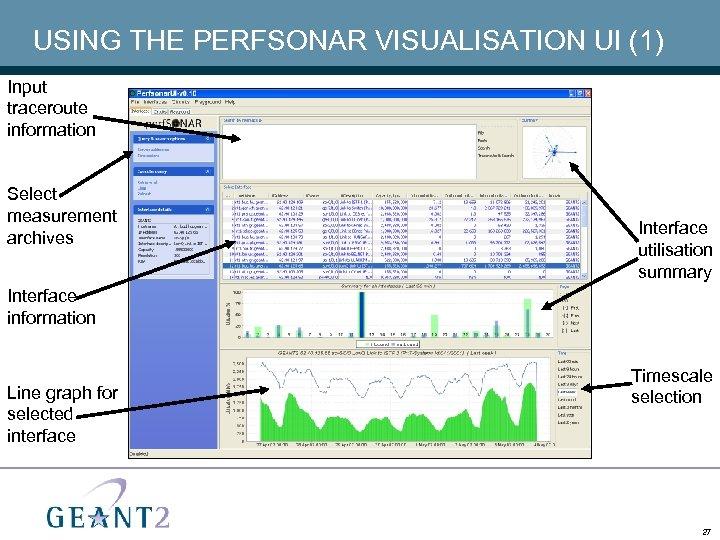USING THE PERFSONAR VISUALISATION UI (1) Input traceroute information Select measurement archives Interface utilisation