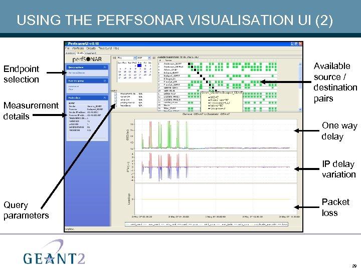 USING THE PERFSONAR VISUALISATION UI (2) Endpoint selection Measurement details Available source / destination