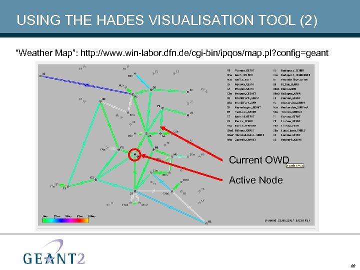 "USING THE HADES VISUALISATION TOOL (2) ""Weather Map"": http: //www. win-labor. dfn. de/cgi-bin/ipqos/map. pl?"