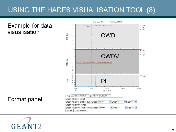 USING THE HADES VISUALISATION TOOL (8) Example for data visualisation OWDV PL Format panel