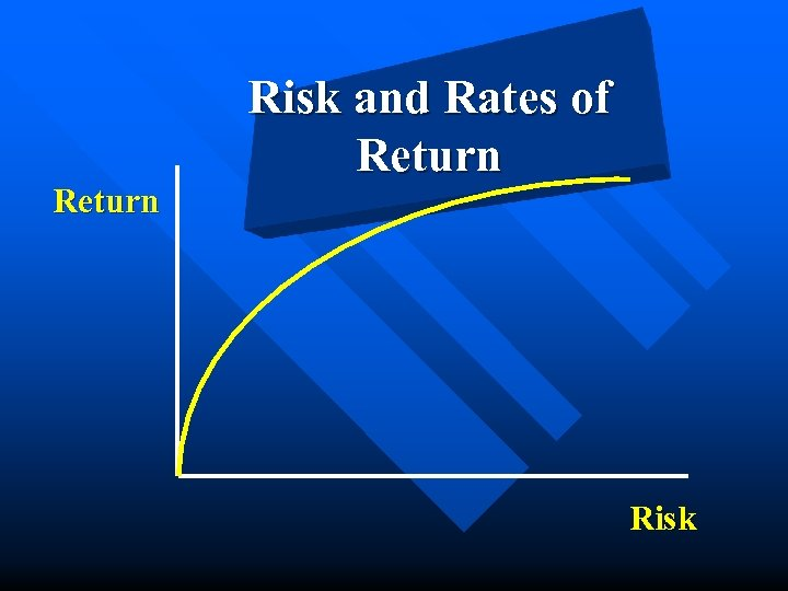 Return Risk and Rates of Return Risk