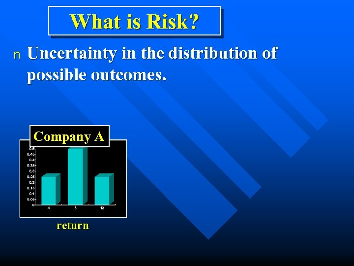 What is Risk? n Uncertainty in the distribution of possible outcomes. Company A return