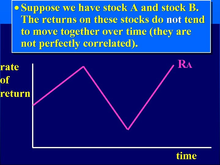 · Suppose we have stock A and stock B. The returns on these stocks