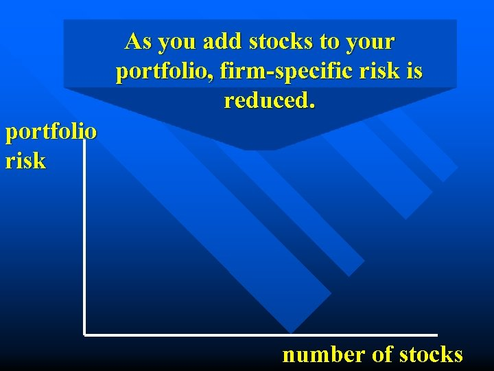 As you add stocks to your portfolio, firm-specific risk is reduced. portfolio risk number