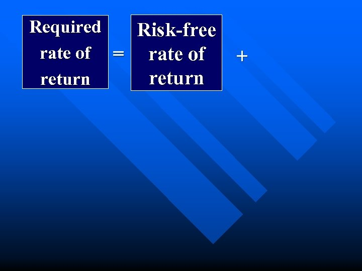 Required Risk-free rate of = rate of return +