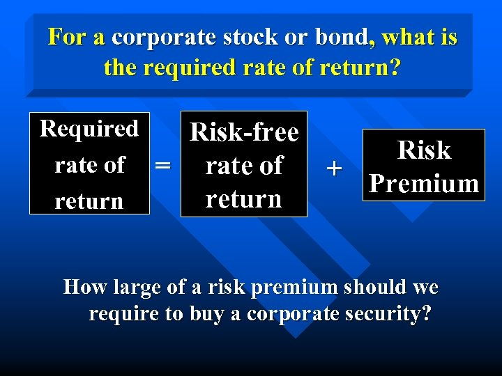 For a corporate stock or bond, what is the required rate of return? Required