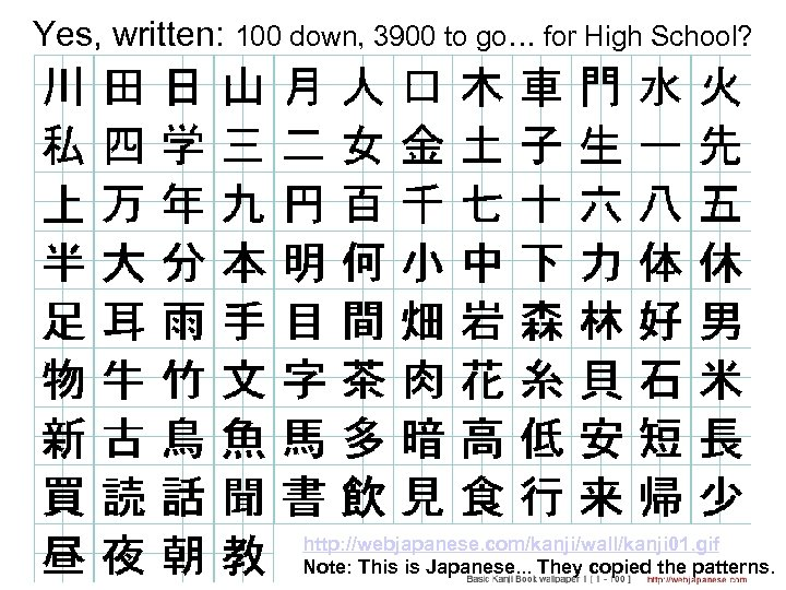 Yes, written: 100 down, 3900 to go… for High School? http: //webjapanese. com/kanji/wall/kanji 01.