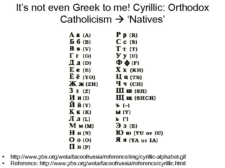 It's not even Greek to me! Cyrillic: Orthodox Catholicism 'Natives' • • http: //www.