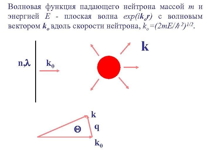 Волновая функция падающего нейтрона массой m и энергией E - плоская волна exp(ikor) с