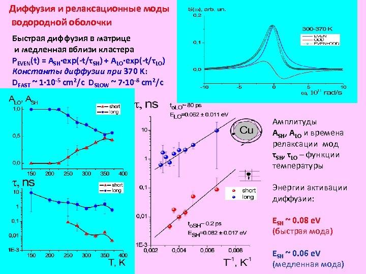 Диффузия и релаксационные моды водородной оболочки Быстрая диффузия в матрице и медленная вблизи кластера