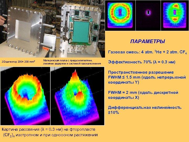 ПАРАМЕТРЫ Газовая смесь: 4 atm. 3 He + 2 atm. CF 4 2 D-детектор