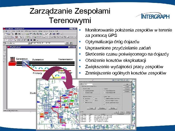 Zarządzanie Zespołami Terenowymi § Generation Substation Transmission Primary Transformer Secondary Service Customer Main S