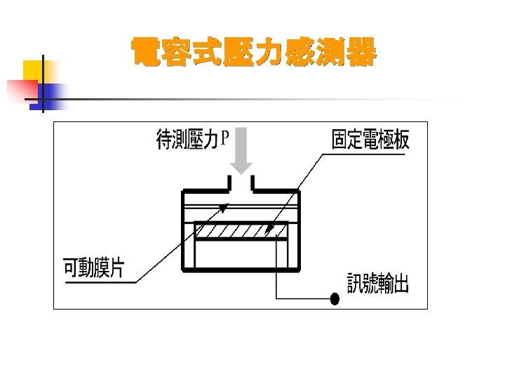 電容式壓力感測器