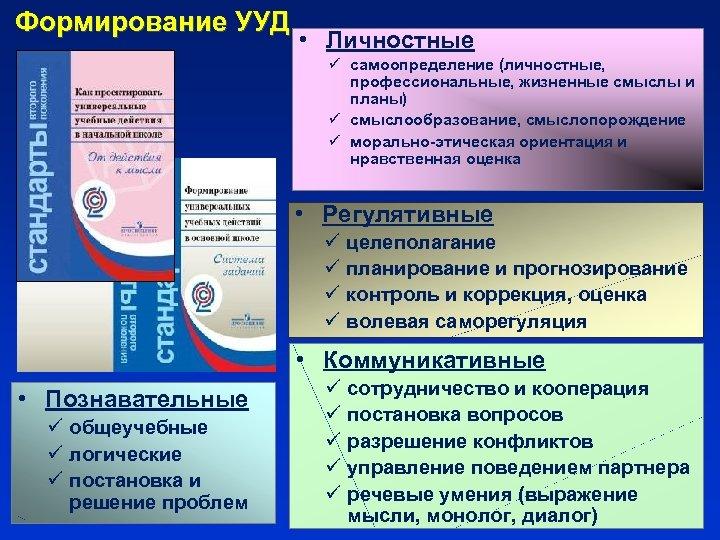 Формирование УУД • Личностные ü самоопределение (личностные, профессиональные, жизненные смыслы и планы) ü смыслообразование,