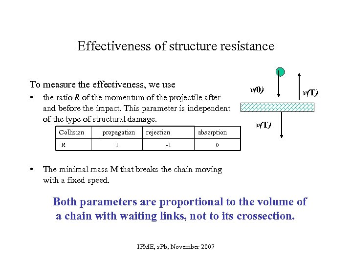 Effectiveness of structure resistance To measure the effectiveness, we use • the ratio R