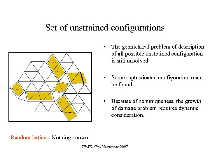 Set of unstrained configurations • The geometrical problem of description of all possible unstrained