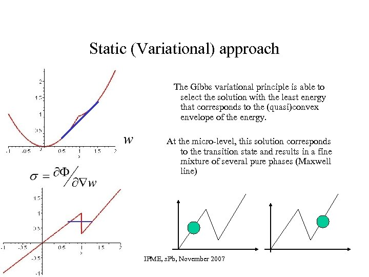 Static (Variational) approach The Gibbs variational principle is able to select the solution with