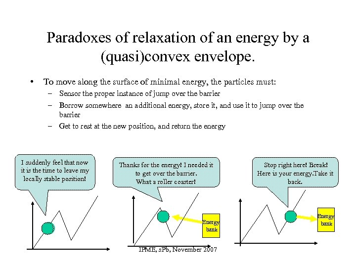 Paradoxes of relaxation of an energy by a (quasi)convex envelope. • To move along