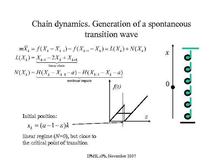 Chain dynamics. Generation of a spontaneous transition wave x 0 f(z) Initial position: z