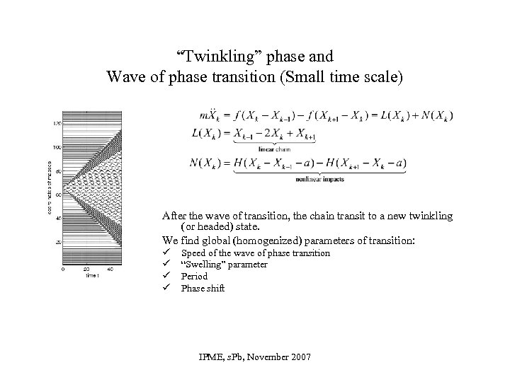 """Twinkling"" phase and Wave of phase transition (Small time scale) After the wave of"