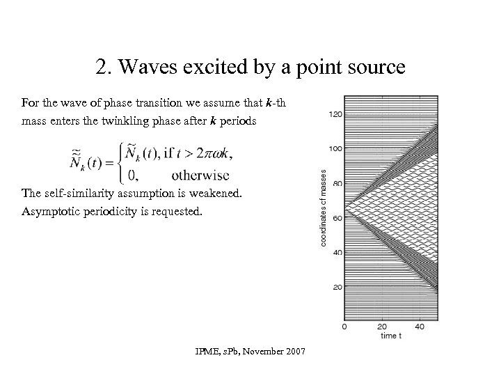 2. Waves excited by a point source For the wave of phase transition we