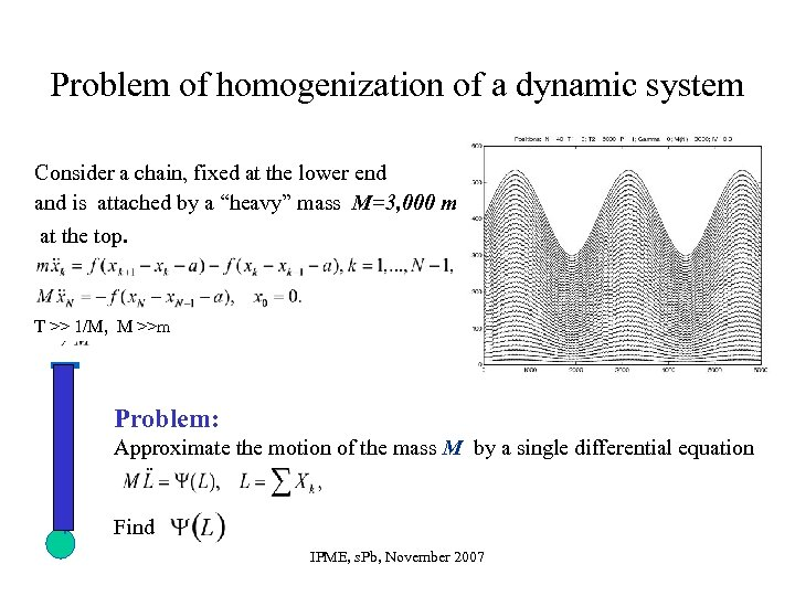 Problem of homogenization of a dynamic system Consider a chain, fixed at the lower