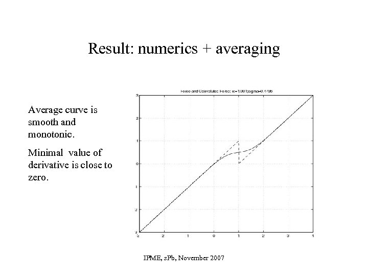 Result: numerics + averaging Average curve is smooth and monotonic. Minimal value of derivative