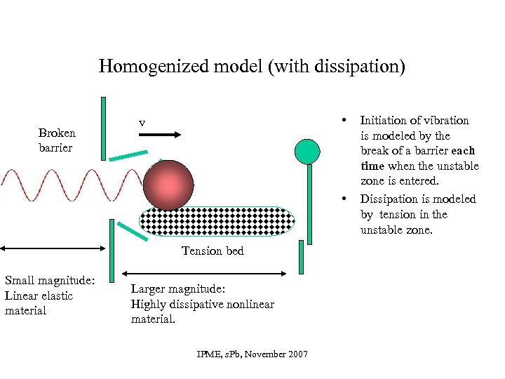 Homogenized model (with dissipation) Broken barrier • v • Tension bed Small magnitude: Linear