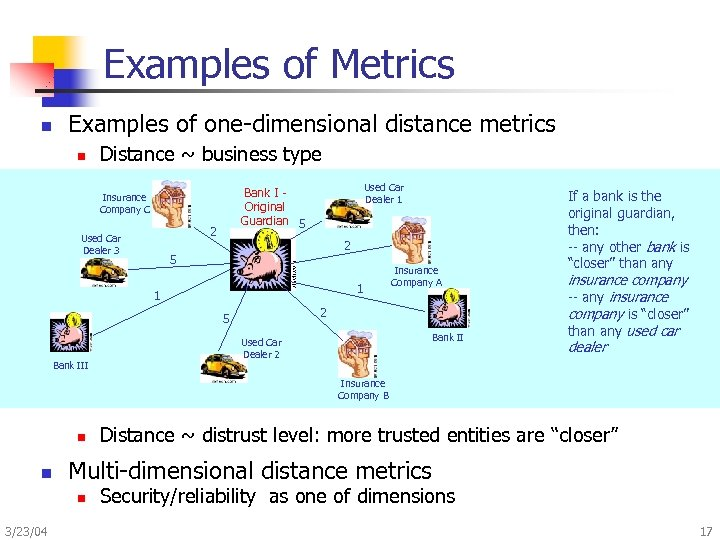 Examples of Metrics n Examples of one-dimensional distance metrics n Distance ~ business type