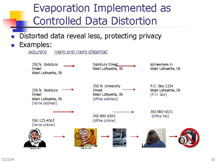 Evaporation Implemented as Controlled Data Distortion n n Distorted data reveal less, protecting privacy