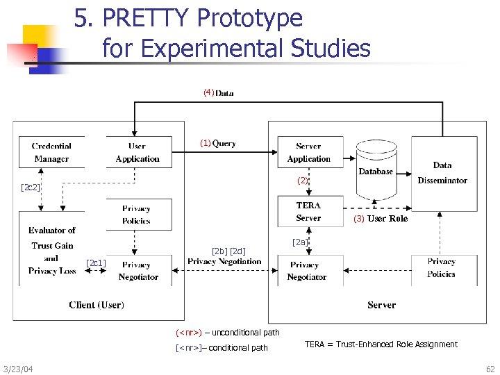 5. PRETTY Prototype for Experimental Studies (4) (1) (2) [2 c 2] (3) User