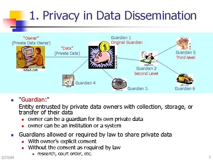 "1. Privacy in Data Dissemination Guardian 1 Original Guardian ""Owner"" (Private Data Owner) ""Data"""