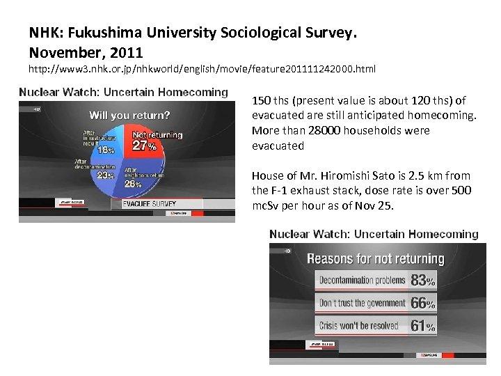 NHK: Fukushima University Sociological Survey. November, 2011 http: //www 3. nhk. or. jp/nhkworld/english/movie/feature 201111242000.