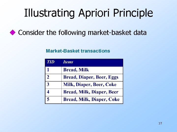 Illustrating Apriori Principle u Consider the following market-basket data Market-Basket transactions 37