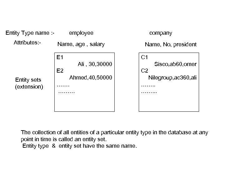 Entity Type name : - Attributes: - employee Name, age , salary E 1