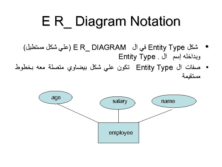 E R_ Diagram Notation ( )ﻋﻠﻲ ﺷﻜﻞ ﻣﺴﺘﻄﻴﻞ E R_ DIAGRAM ﻓﻲ ﺍﻝ Entity
