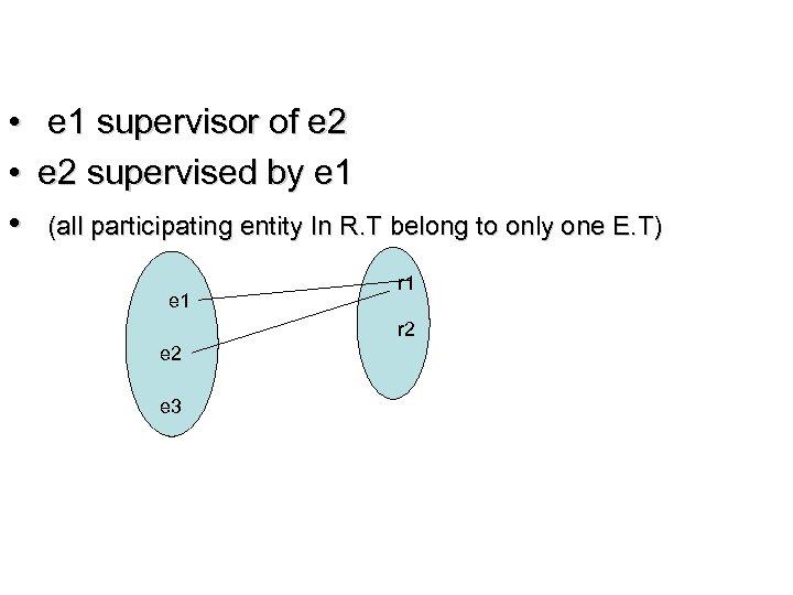 • • • e 1 supervisor of e 2 supervised by e 1