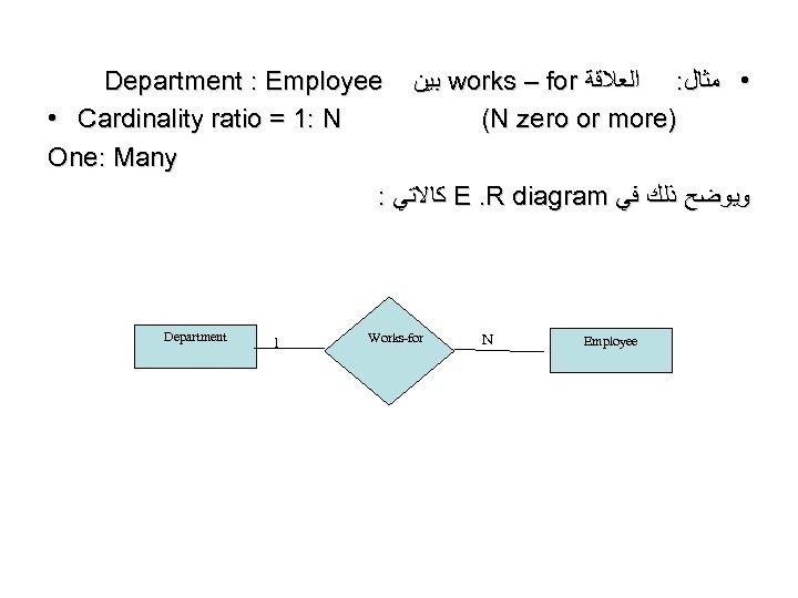 Department : Employee ﺑﻴﻦ works – for • ﻣﺜﺎﻝ: ﺍﻟﻌﻼﻗﺔ • Cardinality ratio =