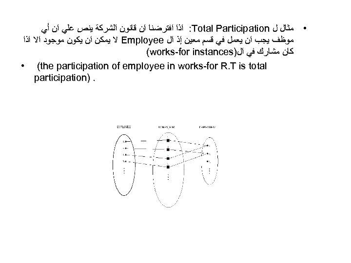 : ﺍﺫﺍ ﺍﻓﺘﺮﺿﻨﺎ ﺍﻥ ﻗﺎﻧﻮﻥ ﺍﻟﺸﺮﻛﺔ ﻳﻨﺺ ﻋﻠﻲ ﺍﻥ ﺃﻲ Total Participation •