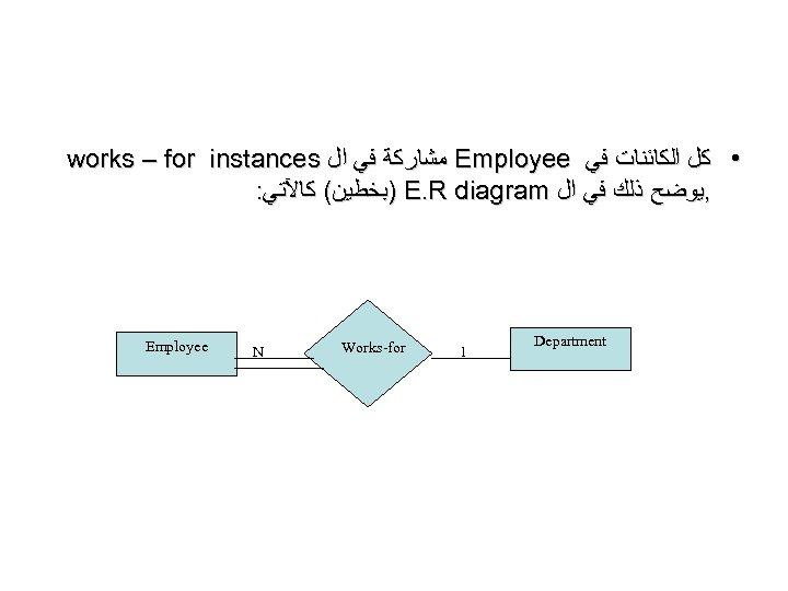 works – for instances ﻣﺸﺎﺭﻛﺔ ﻓﻲ ﺍﻝ Employee • ﻛﻞ ﺍﻟﻜﺎﺋﻨﺎﺕ ﻓﻲ :
