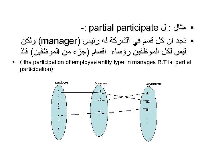 -: partial participate • ﻣﺜﺎﻝ : ﻝ ( ﻭﻟﻜﻦ manager) • ﻧﺠﺪ ﺍﻥ