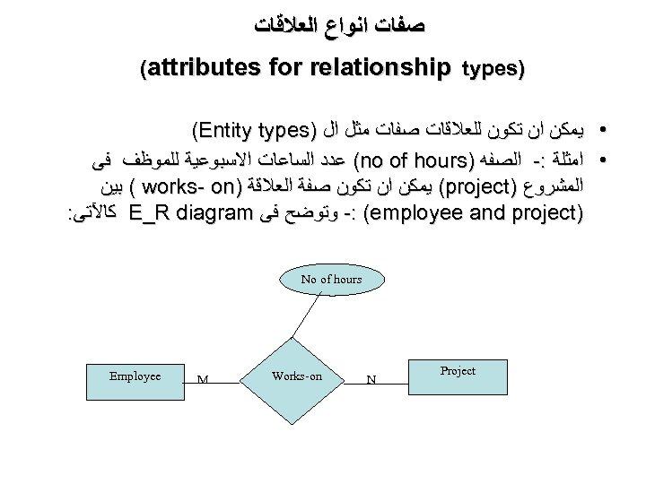 ﺻﻔﺎﺕ ﺍﻧﻮﺍﻉ ﺍﻟﻌﻼﻗﺎﺕ (attributes for relationship types) (Entity types) • ﻳﻤﻜﻦ ﺍﻥ ﺗﻜﻮﻥ