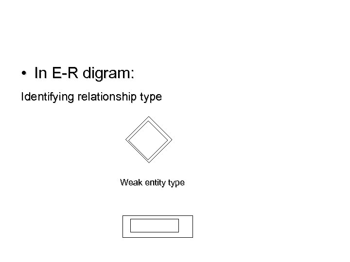 • In E-R digram: Identifying relationship type Weak entity type