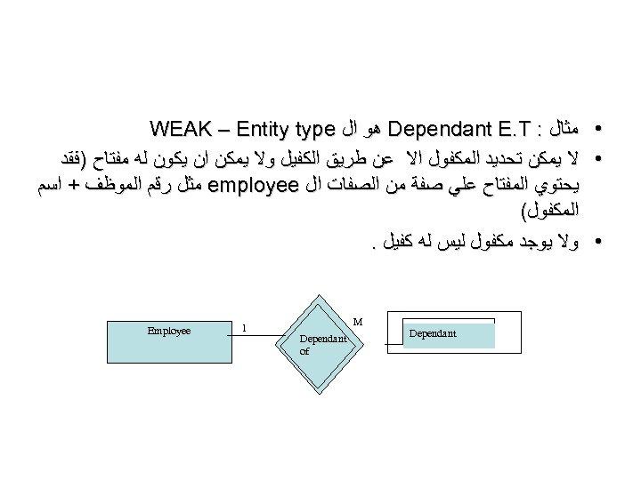 • • • ﻣﺜﺎﻝ : Dependant E. T ﻫﻮ ﺍﻝ WEAK – Entity