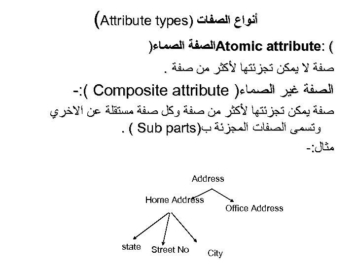ﺃﻨﻮﺍﻉ ﺍﻟﺼﻔﺎﺕ ) (Attribute types ( : Atomic attribute ﺍﻟﺼﻔﺔ ﺍﻟﺼﻤﺎﺀ) ﺻﻔﺔ ﻻ