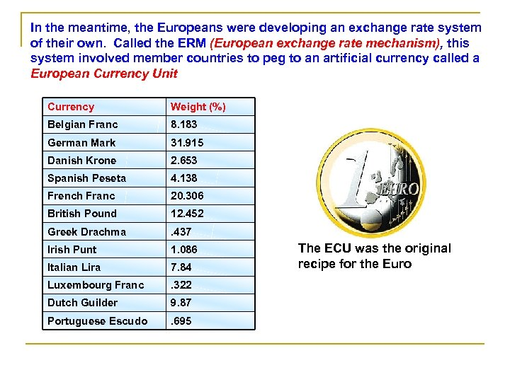 In the meantime, the Europeans were developing an exchange rate system of their own.