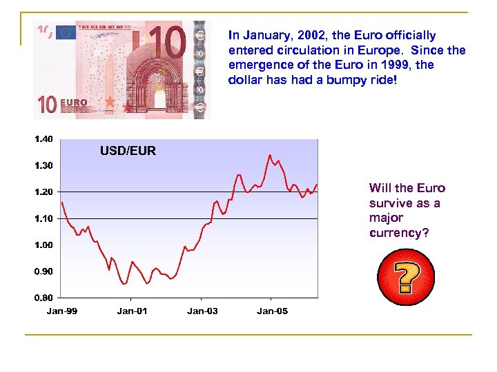 In January, 2002, the Euro officially entered circulation in Europe. Since the emergence of
