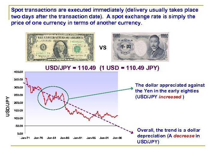 Spot transactions are executed immediately (delivery usually takes place two days after the transaction