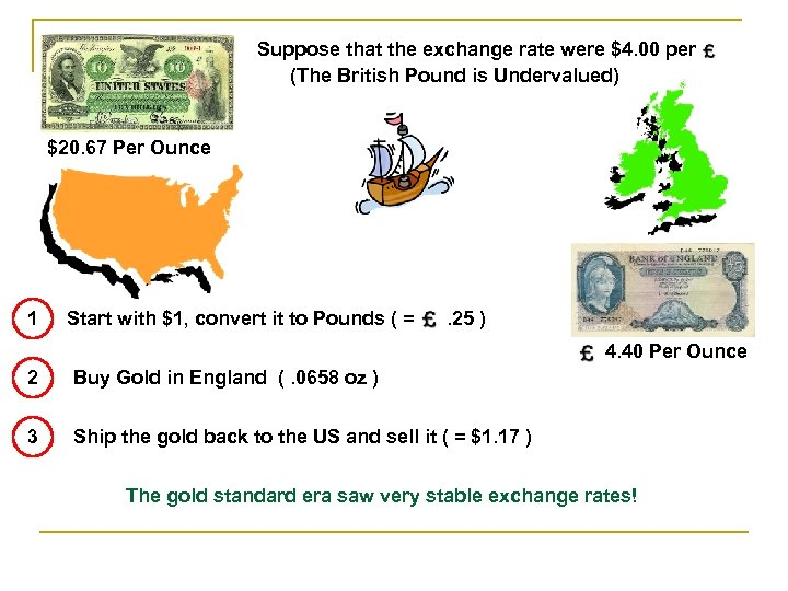 Suppose that the exchange rate were $4. 00 per (The British Pound is Undervalued)